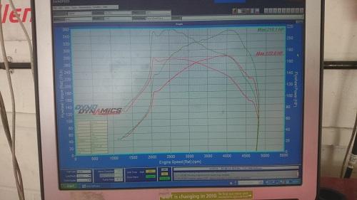 BMW 320D Dyno Graph